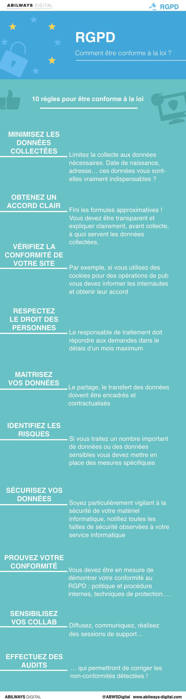 10 règles pour la datation